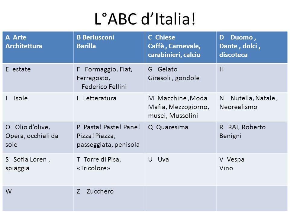 L°ABC d'Italia! A Arte Architettura B Berlusconi Barilla C Chiese