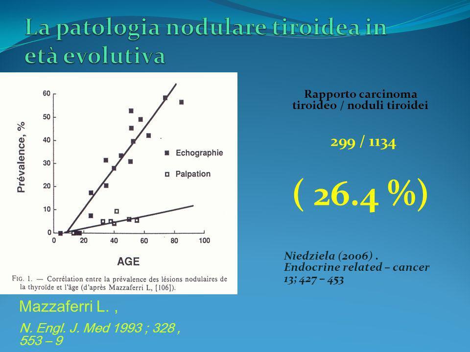 La patologia nodulare tiroidea in età evolutiva