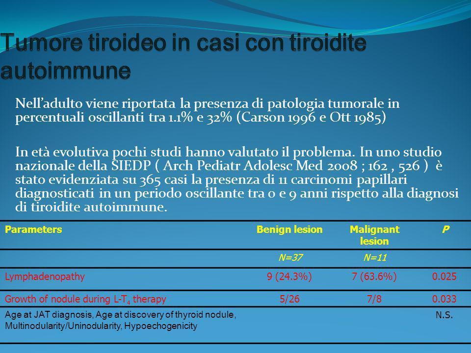 Tumore tiroideo in casi con tiroidite autoimmune