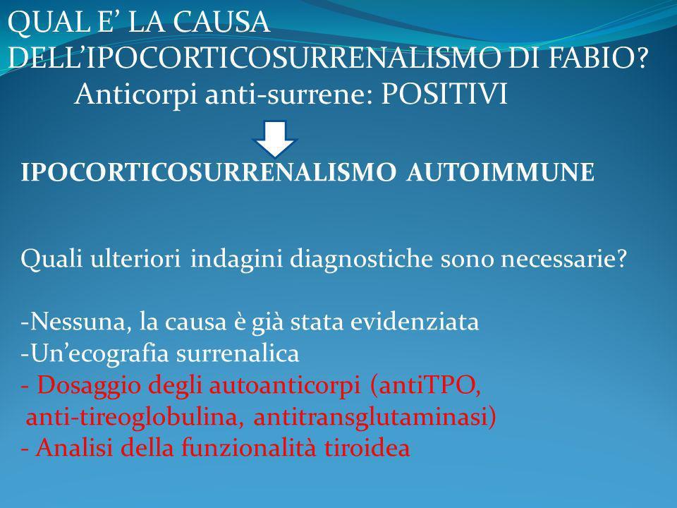 QUAL E' LA CAUSA DELL'IPOCORTICOSURRENALISMO DI FABIO