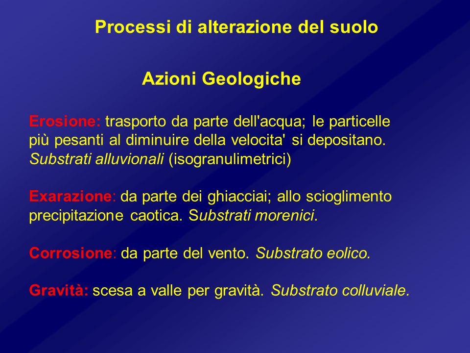 Processi di alterazione del suolo