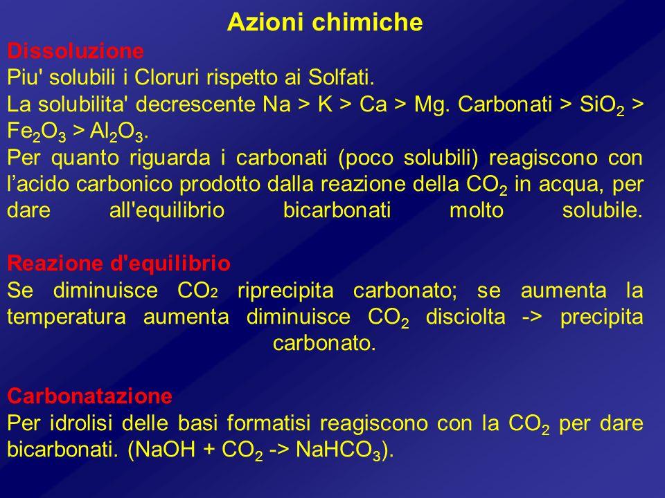 Azioni chimiche Dissoluzione