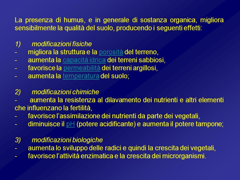 La presenza di humus, e in generale di sostanza organica, migliora sensibilmente la qualità del suolo, producendo i seguenti effetti: