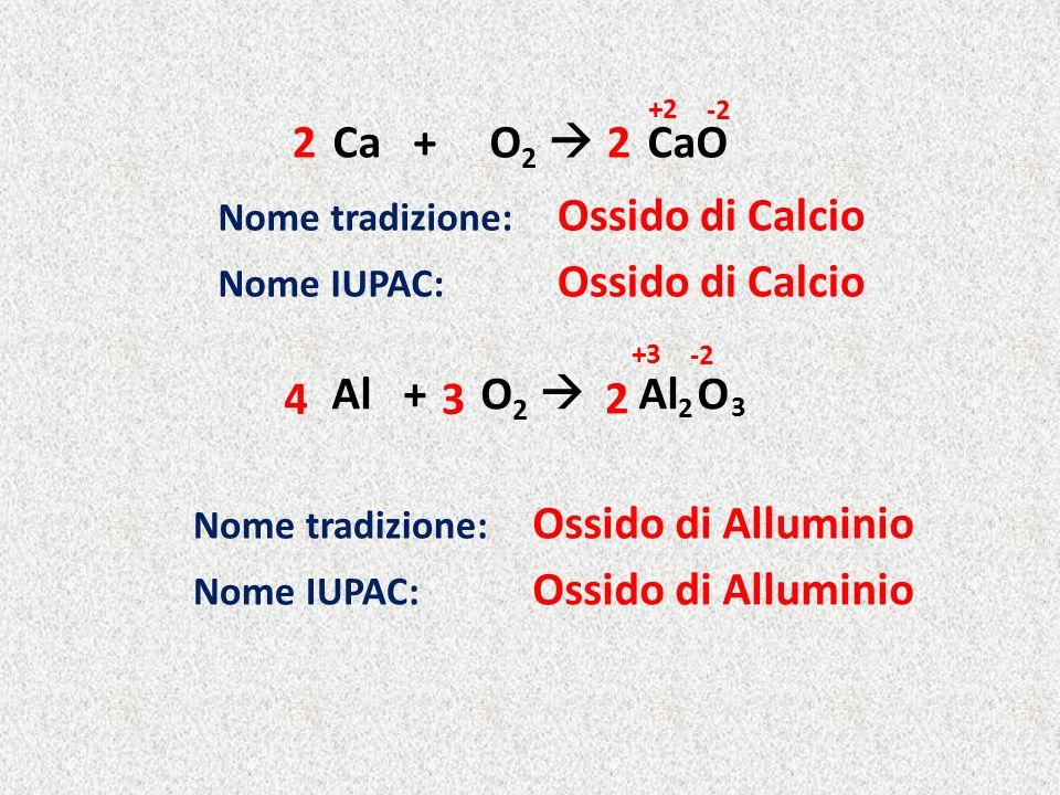 Ca + O2  CaO 2 2 Ossido di Calcio Ossido di Calcio Al + O2  Al O 4 3