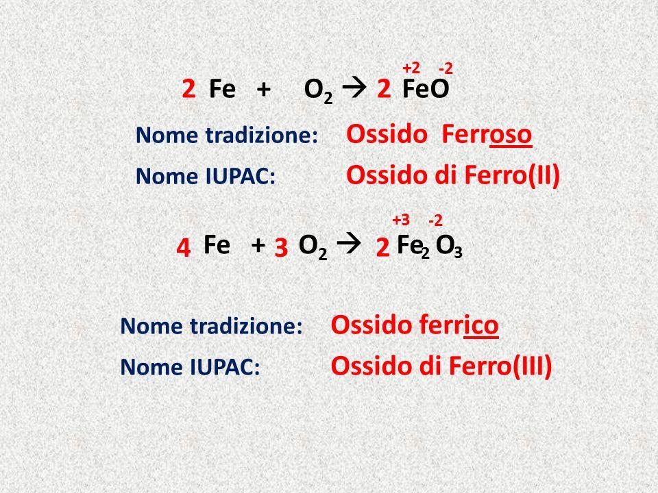 Fe + O2  FeO 2 2 Ossido Ferroso Ossido di Ferro(II) Fe + O2  Fe O 4