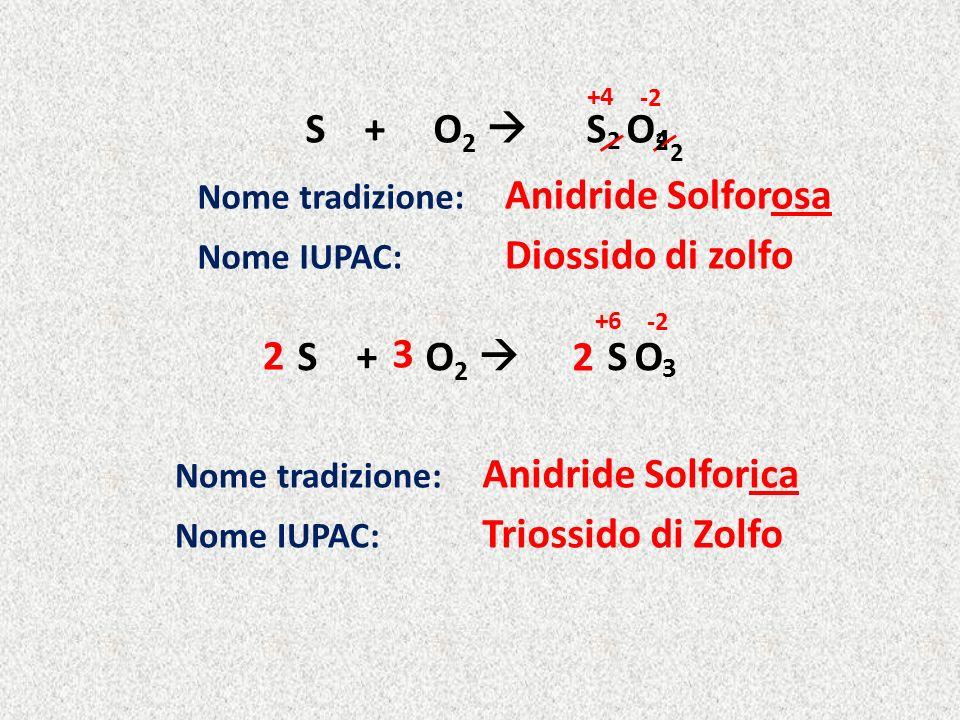 S + O2  S O Anidride Solforosa Diossido di zolfo S + O2  S O 2 3 2