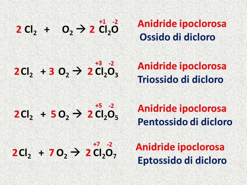 Cl2 + O2  Cl2O Cl2 + O2  Cl2O3 Cl2 + O2  Cl2O5 Cl2 + O2  Cl2O7