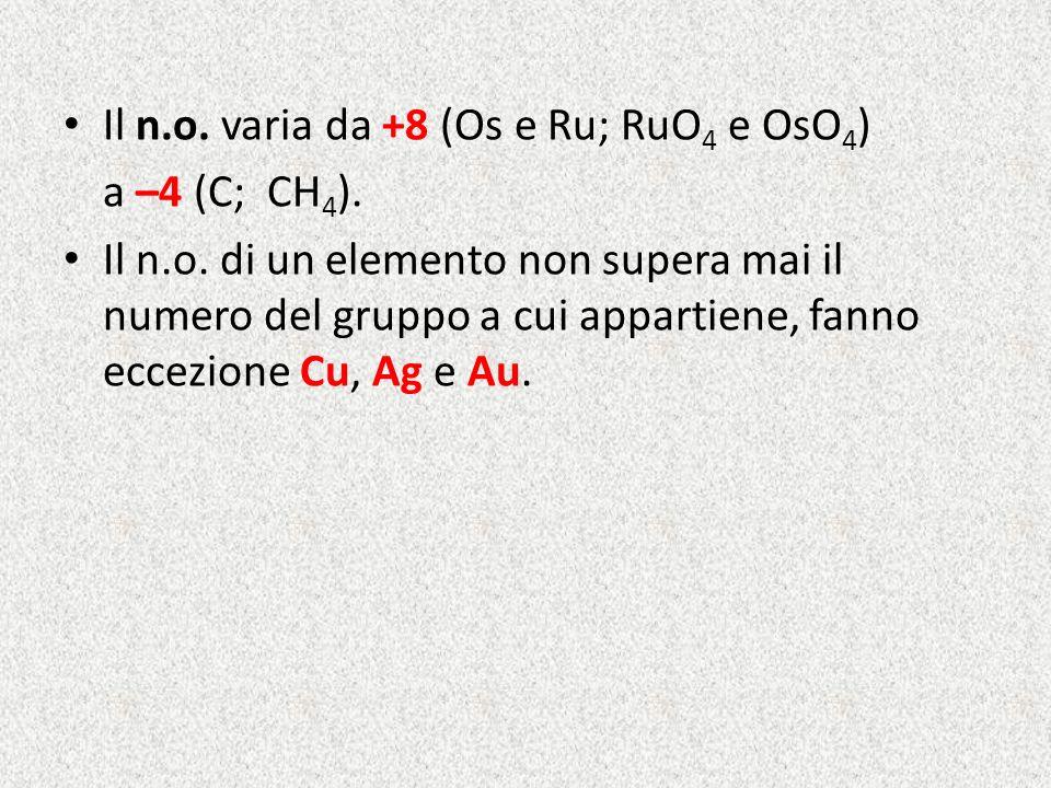 Il n.o. varia da +8 (Os e Ru; RuO4 e OsO4)