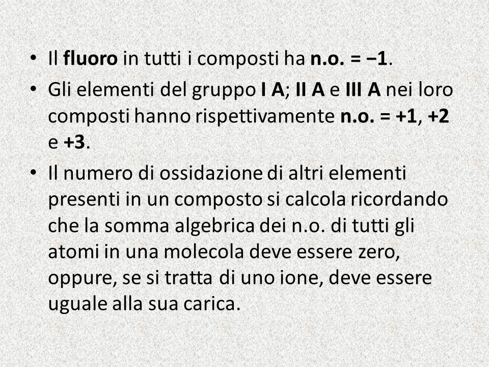 Il fluoro in tutti i composti ha n.o. = −1.