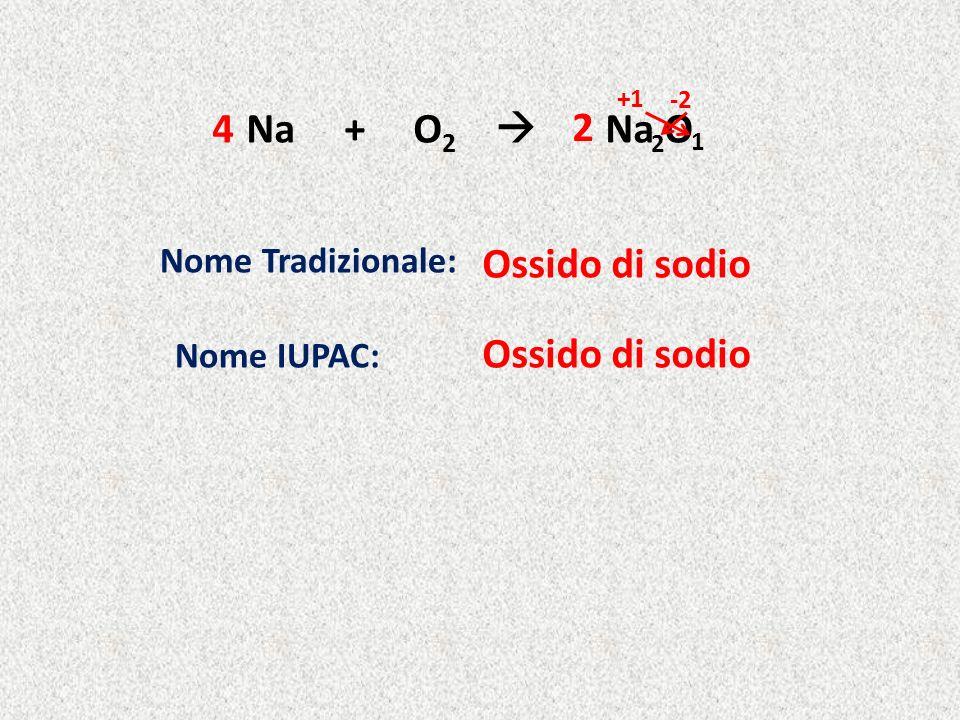 4 Na + O2  Na O 2 Ossido di sodio Ossido di sodio Nome Tradizionale: