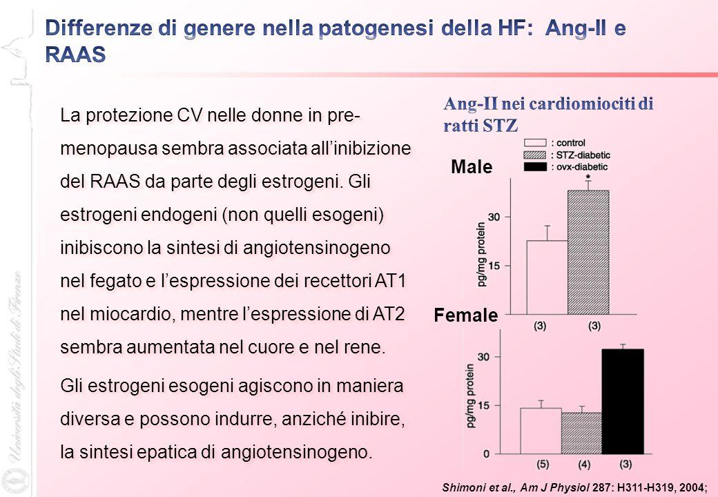 Differenze di genere nella patogenesi della HF: Ang-II e RAAS