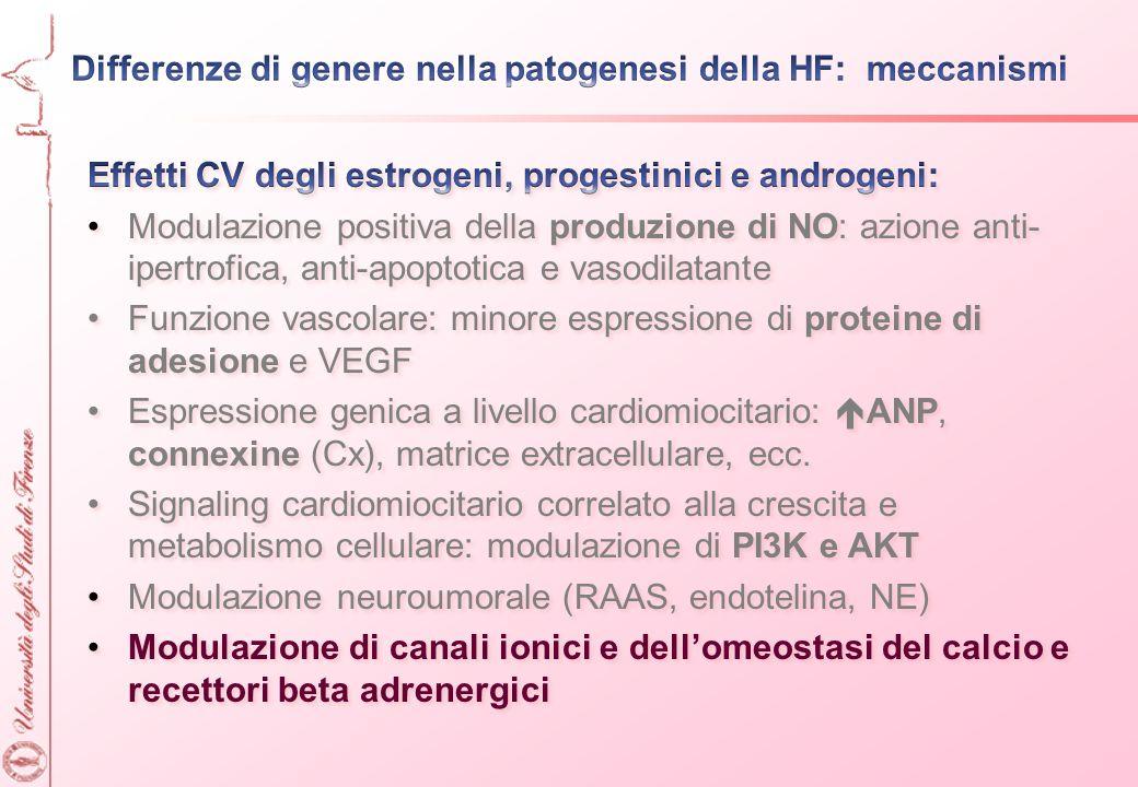 Differenze di genere nella patogenesi della HF: meccanismi