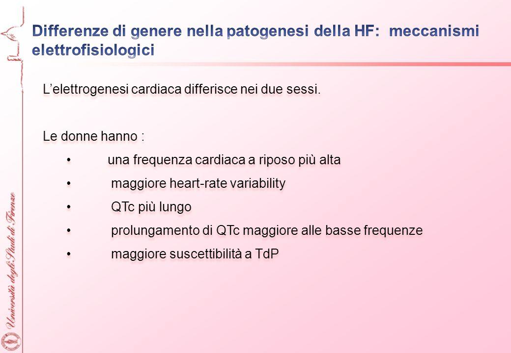 Differenze di genere nella patogenesi della HF: meccanismi elettrofisiologici