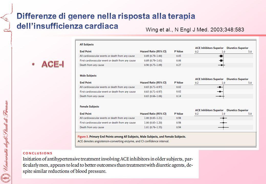 Differenze di genere nella risposta alla terapia dell'insufficienza cardiaca