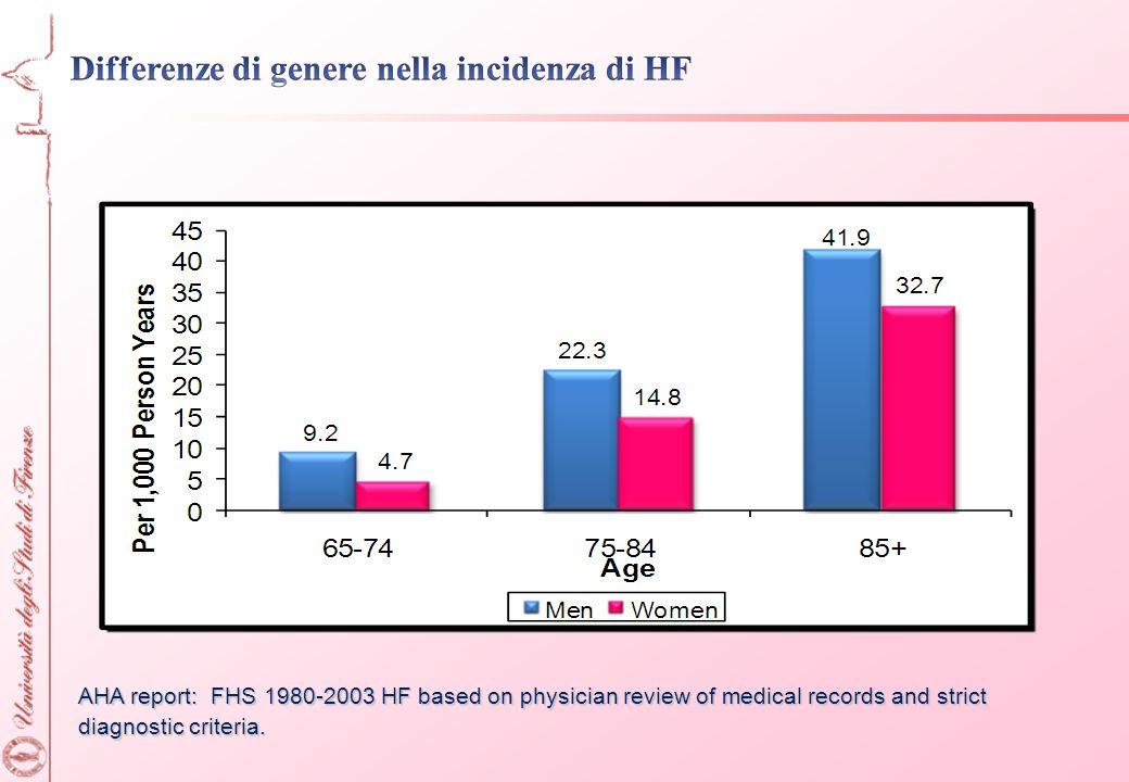 Differenze di genere nella incidenza di HF