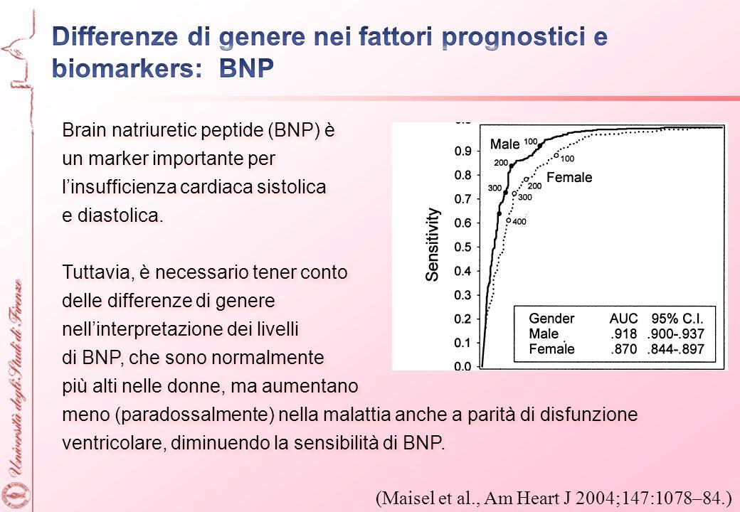 Differenze di genere nei fattori prognostici e biomarkers: BNP
