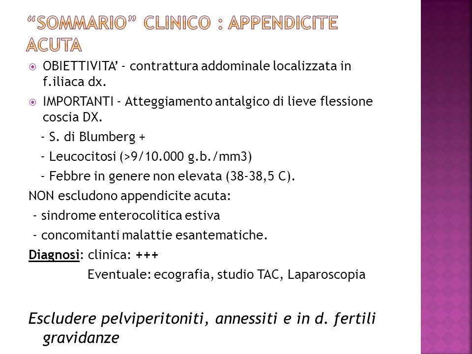 SOMMARIO CLINICO : APPENDICITE ACUTA