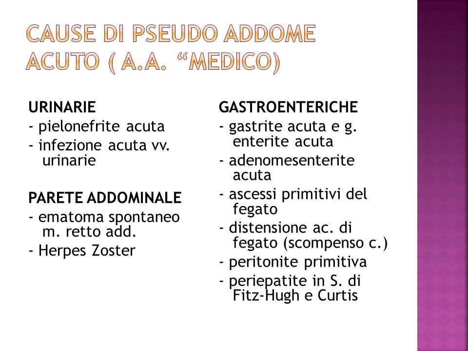 CAUSE DI PSEUDO ADDOME ACUTO ( A.A. MEDICO)