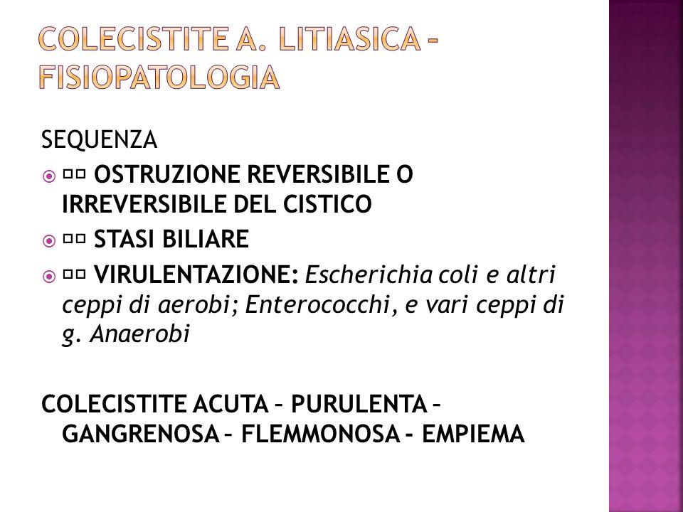 COLECISTITE A. LITIASICA – FISIOPATOLOGIA