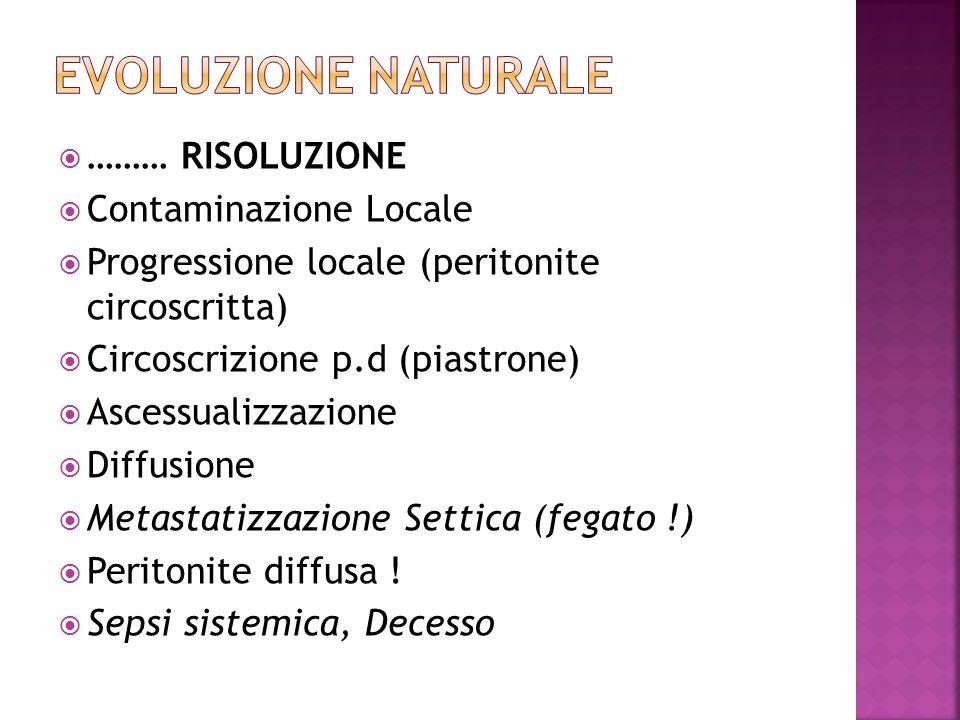 EVOLUZIONE NATURALE ……… RISOLUZIONE Contaminazione Locale