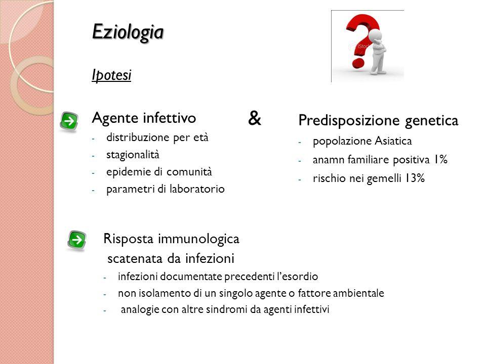 Eziologia & Ipotesi Predisposizione genetica Agente infettivo