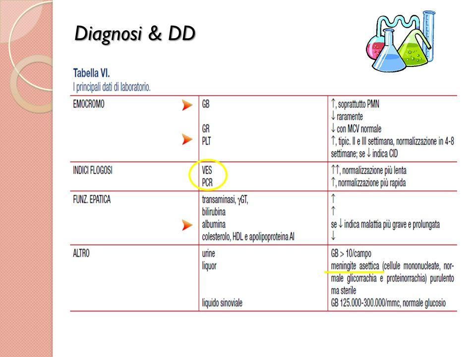 Diagnosi & DD