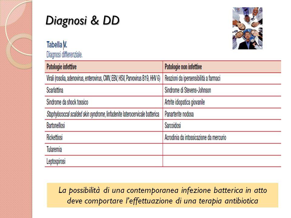Diagnosi & DDLa possibilità di una contemporanea infezione batterica in atto.