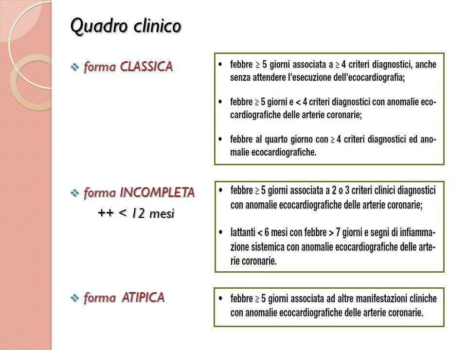 Quadro clinico forma CLASSICA forma INCOMPLETA ++ < 12 mesi