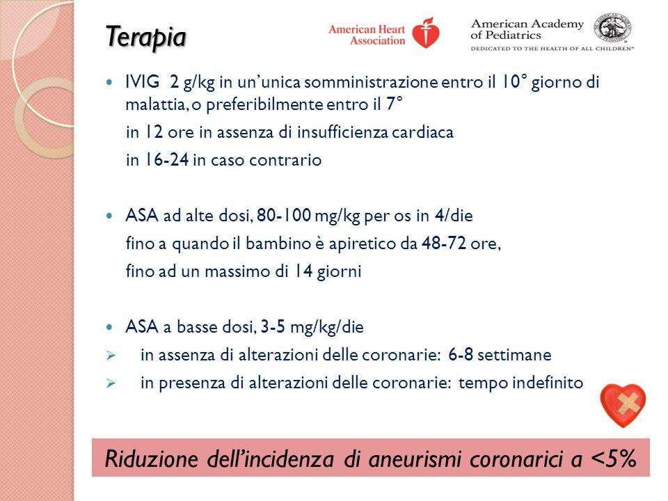 Riduzione dell'incidenza di aneurismi coronarici a <5%
