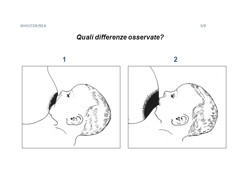 Quali differenze osservate