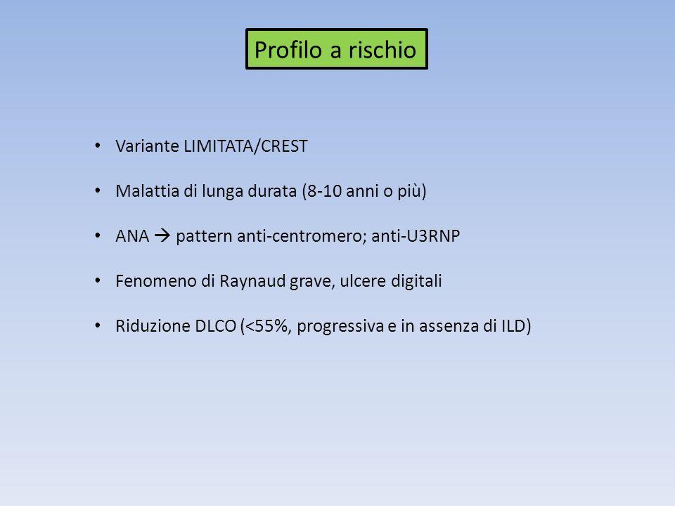 Profilo a rischio Variante LIMITATA/CREST