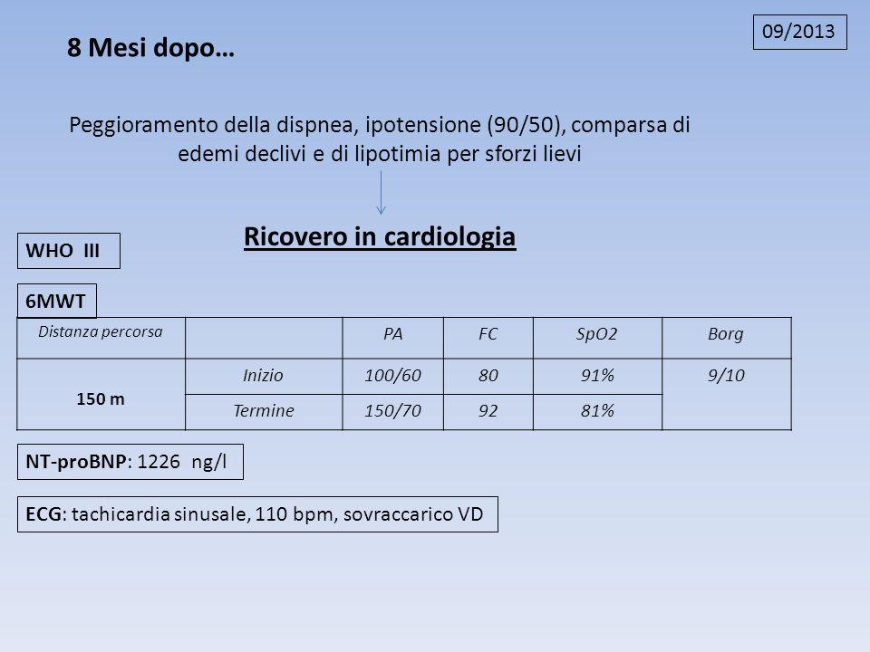 Ricovero in cardiologia