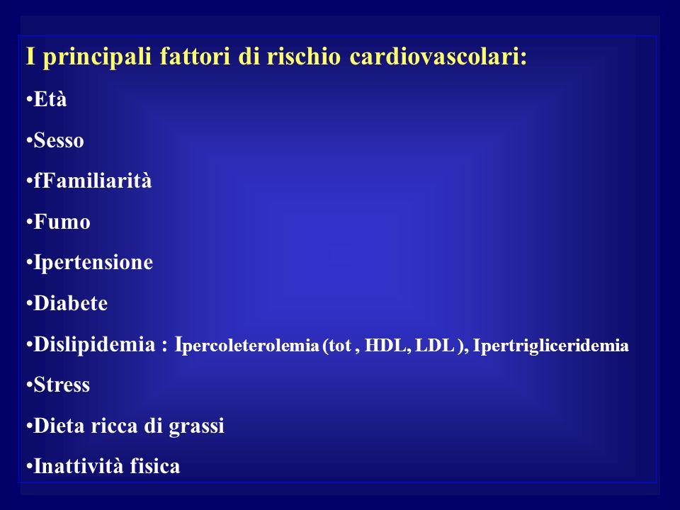 I principali fattori di rischio cardiovascolari: