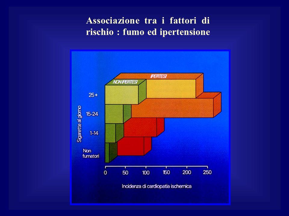 Associazione tra i fattori di rischio : fumo ed ipertensione