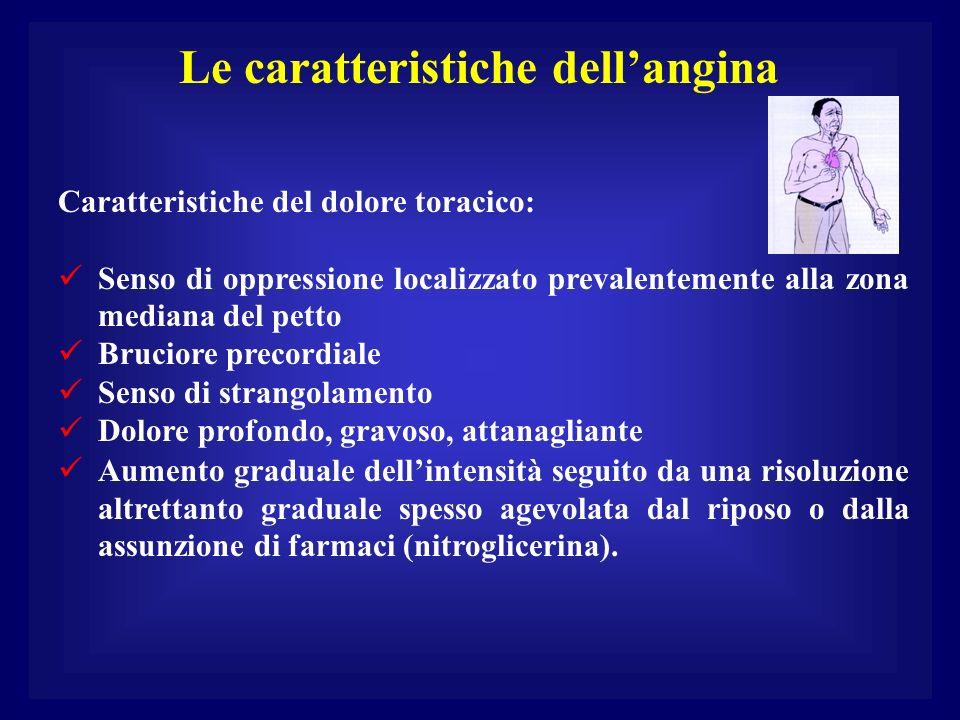 Le caratteristiche dell'angina