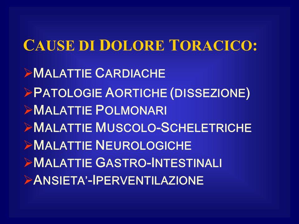 CAUSE DI DOLORE TORACICO: