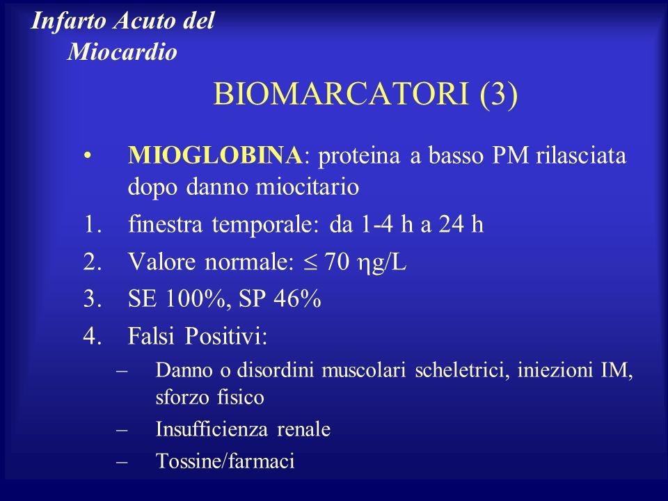 Infarto Acuto del Miocardio