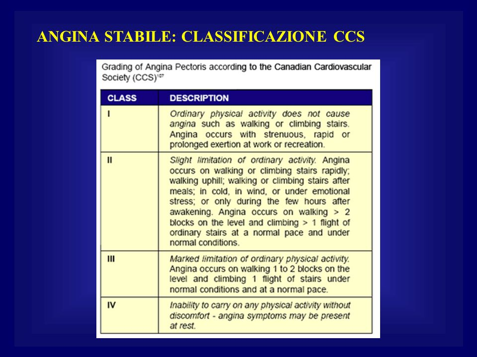 ANGINA STABILE: CLASSIFICAZIONE CCS