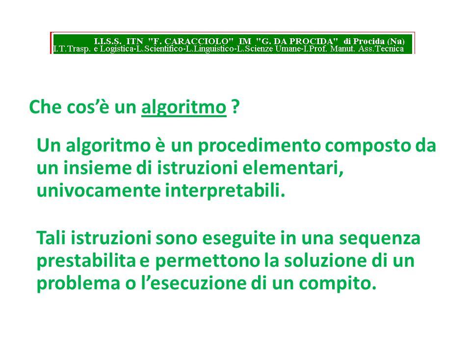 Che cos'è un algoritmo Un algoritmo è un procedimento composto da un insieme di istruzioni elementari, univocamente interpretabili.