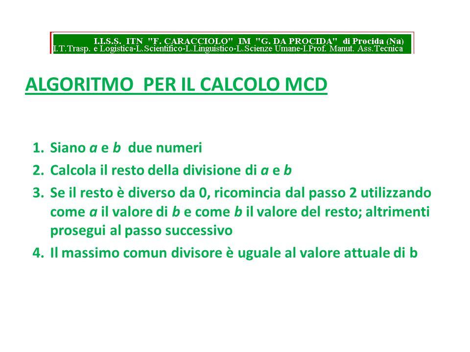 ALGORITMO PER IL CALCOLO MCD