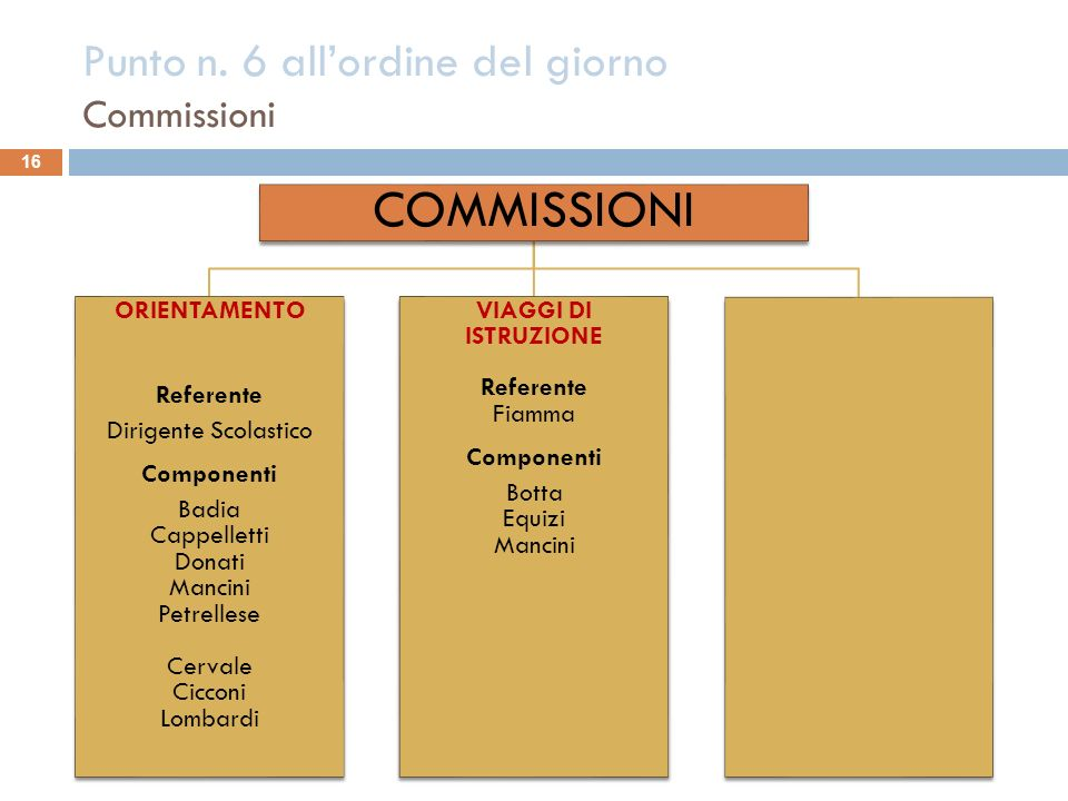 Punto n. 6 all'ordine del giorno Commissioni