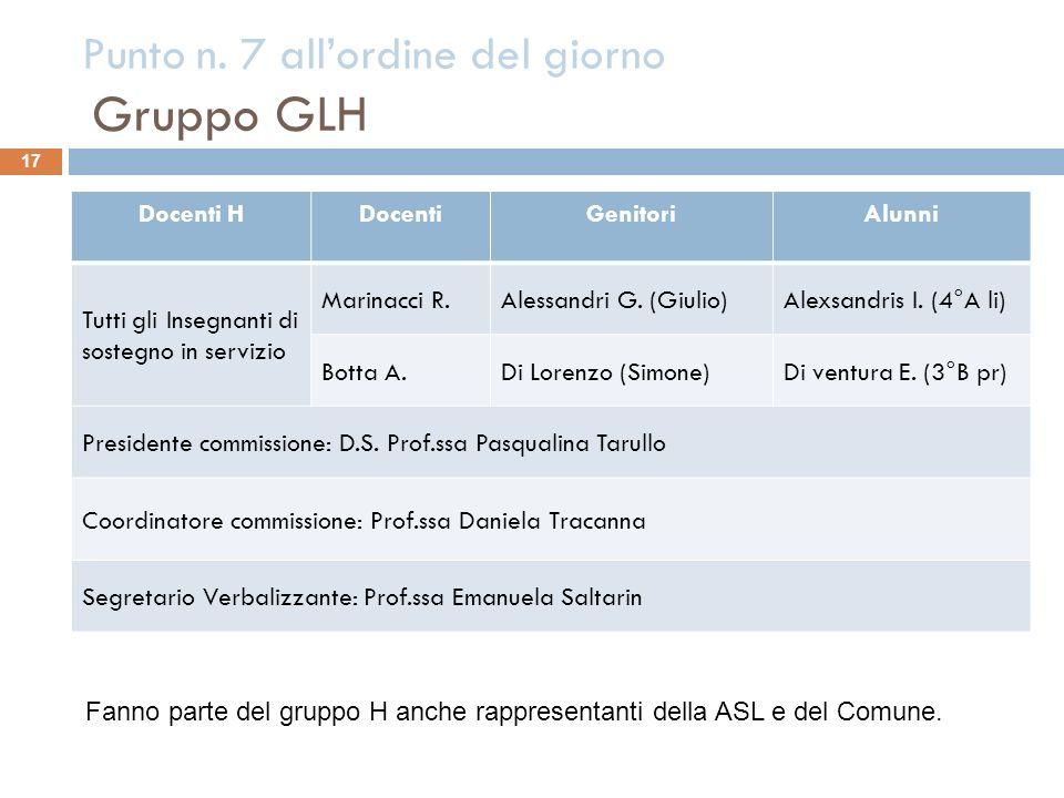 Punto n. 7 all'ordine del giorno Gruppo GLH
