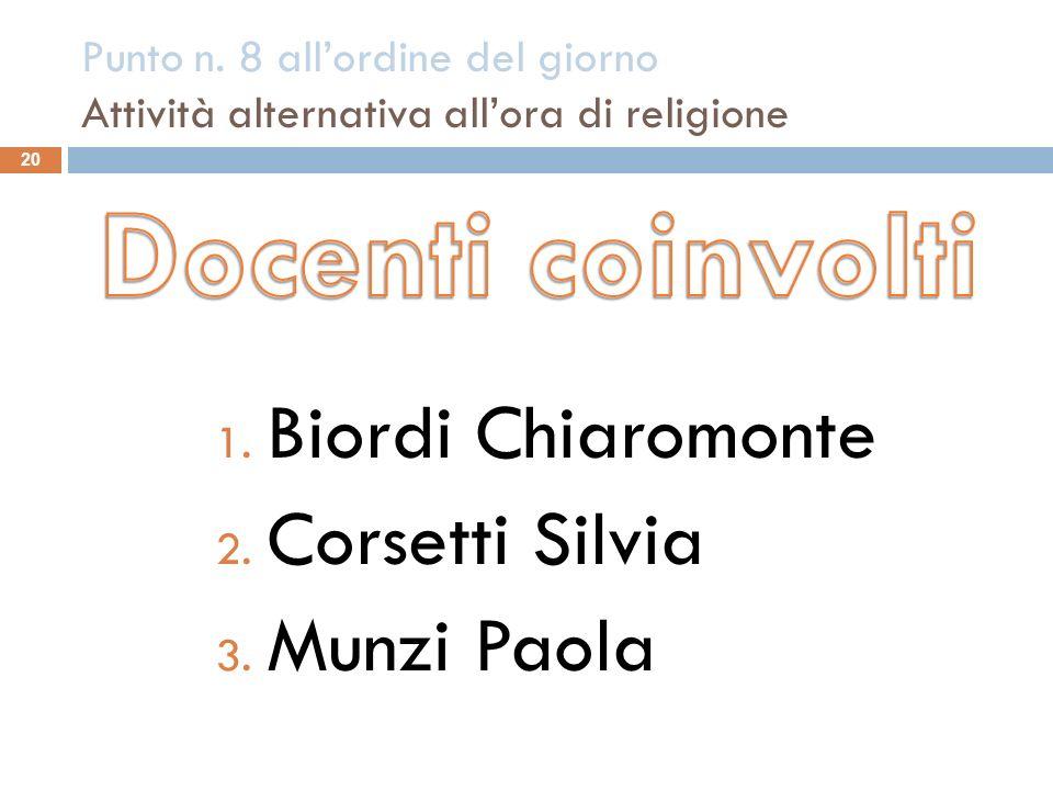 Docenti coinvolti Biordi Chiaromonte Corsetti Silvia Munzi Paola