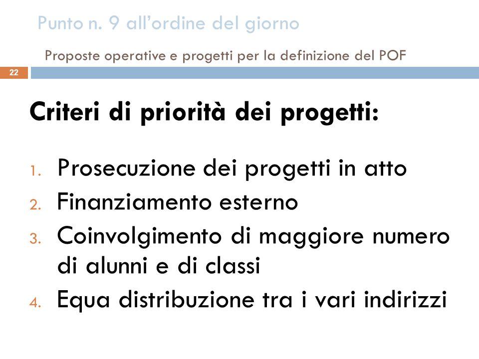 Criteri di priorità dei progetti: