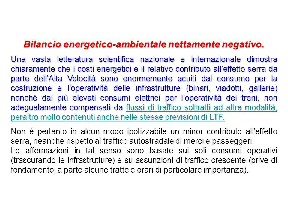 Bilancio energetico-ambientale nettamente negativo.