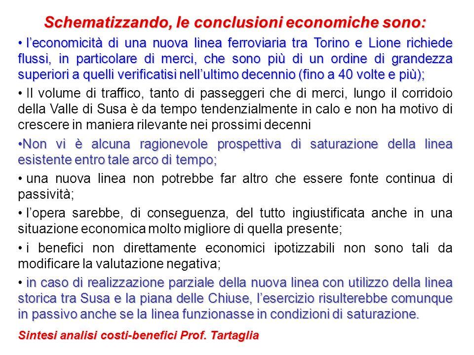 Schematizzando, le conclusioni economiche sono: