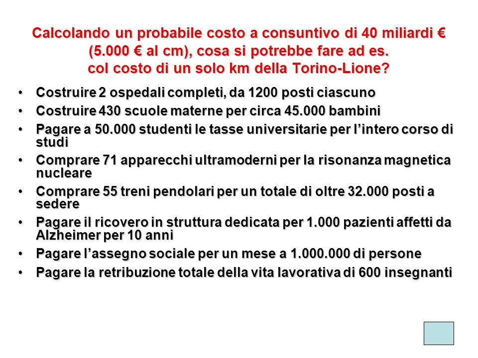 Calcolando un probabile costo a consuntivo di 40 miliardi €