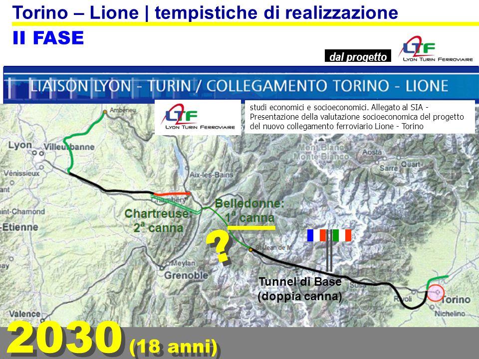 2030 (18 anni) Torino – Lione | tempistiche di realizzazione II FASE