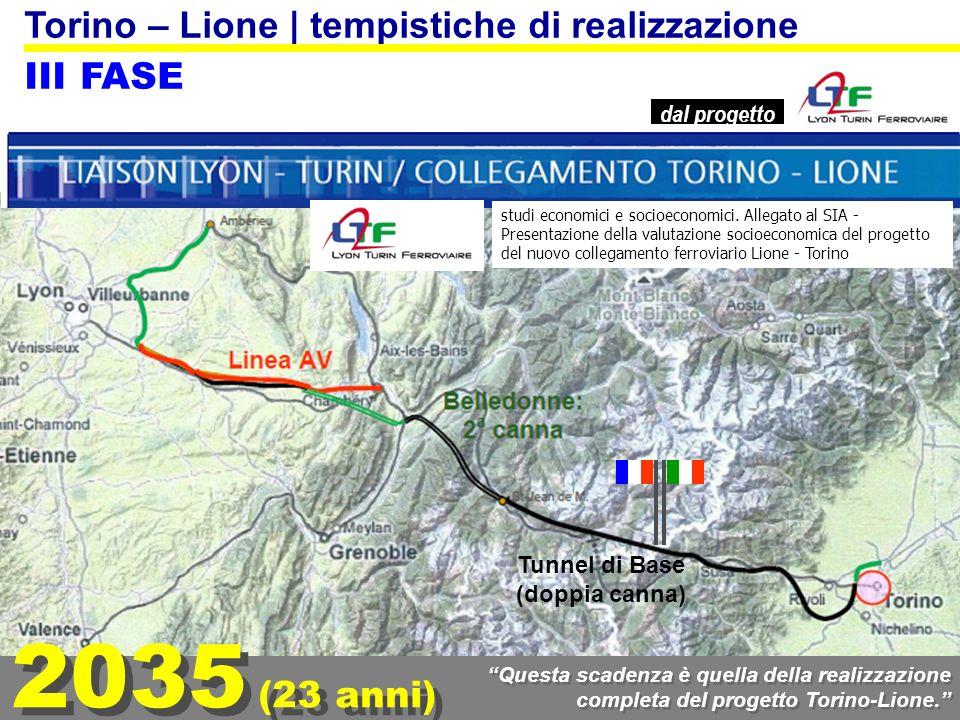 2035 (23 anni) Torino – Lione | tempistiche di realizzazione III FASE