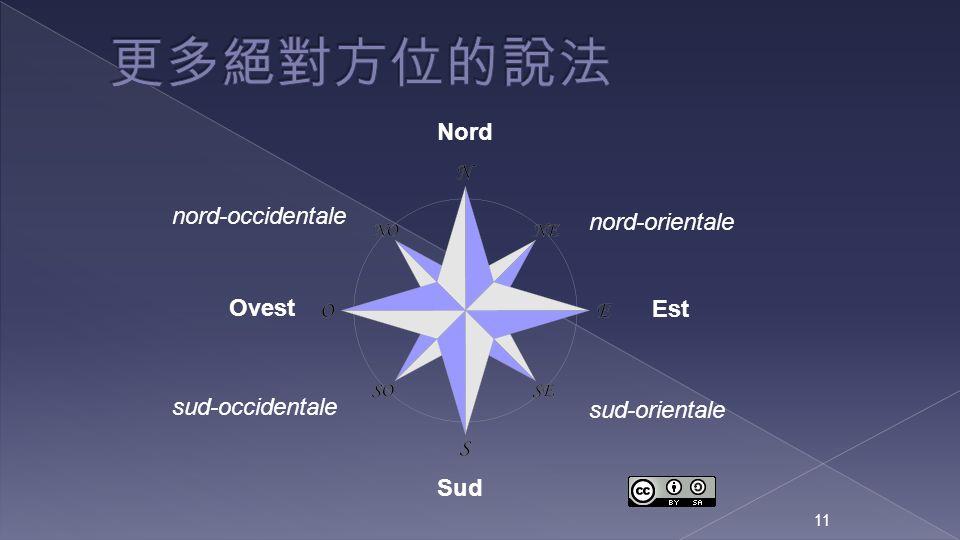 更多絕對方位的說法 Nord nord-occidentale nord-orientale Ovest Est